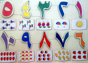 children's number board